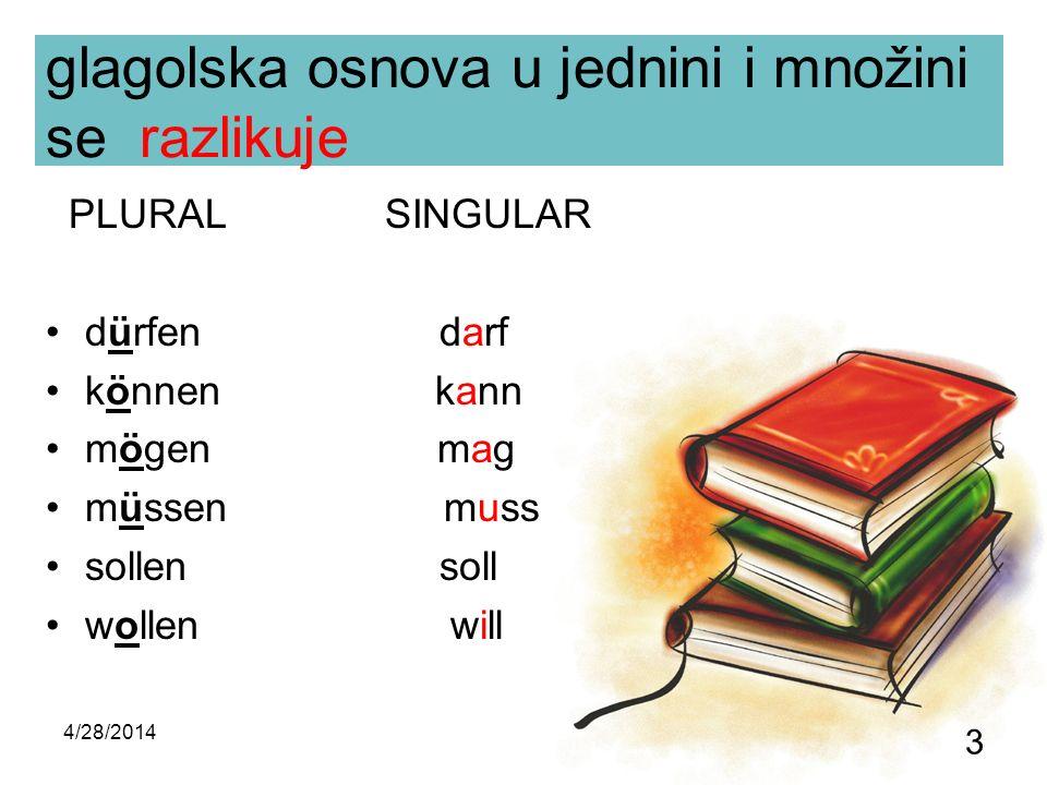 glagolska osnova u jednini i množini se razlikuje
