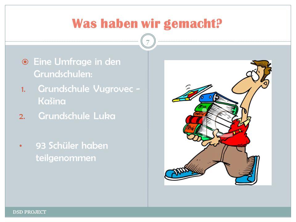 Was haben wir gemacht Eine Umfrage in den Grundschulen: