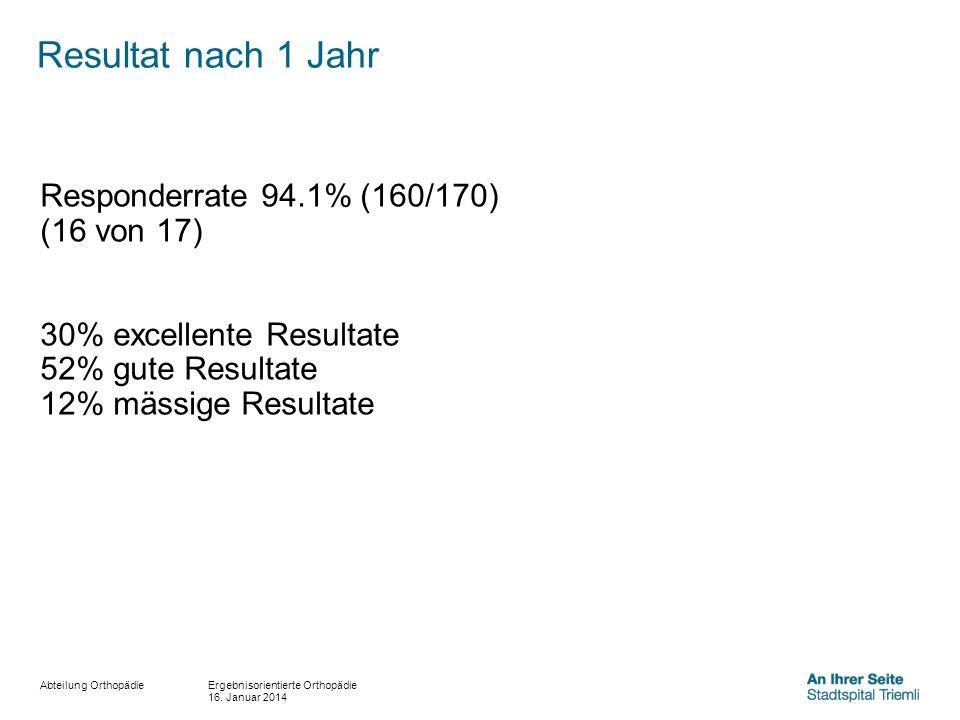 Resultat nach 1 Jahr Responderrate 94.1% (160/170) (16 von 17) 30% excellente Resultate 52% gute Resultate 12% mässige Resultate