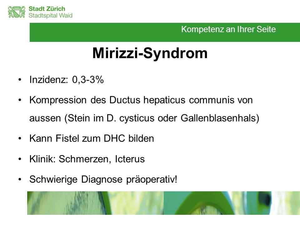 Mirizzi-Syndrom Inzidenz: 0,3-3%