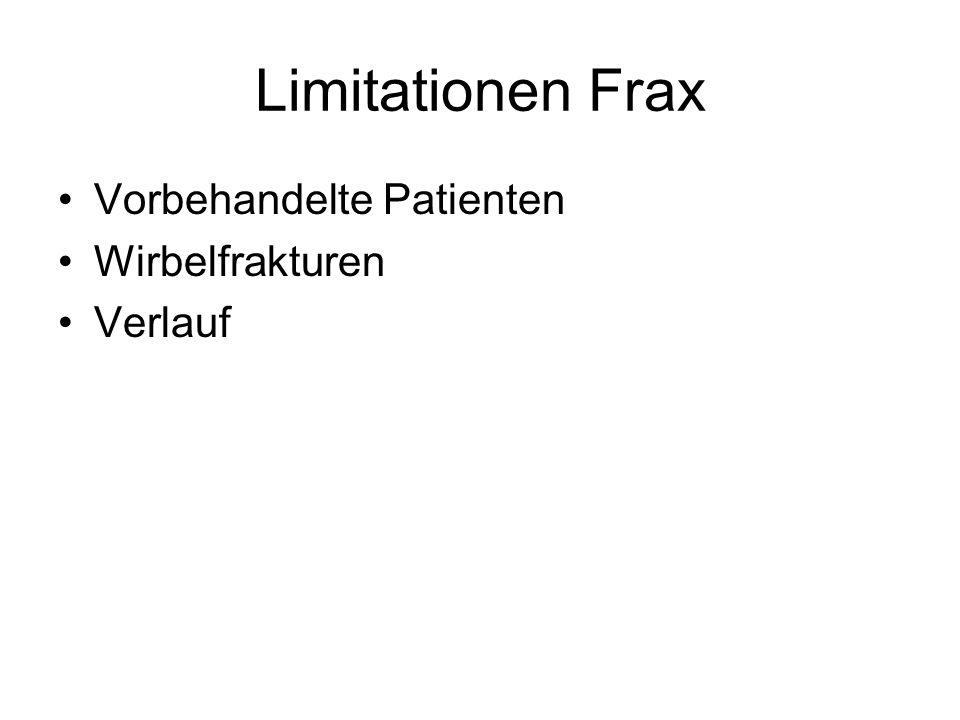 Limitationen Frax Vorbehandelte Patienten Wirbelfrakturen Verlauf