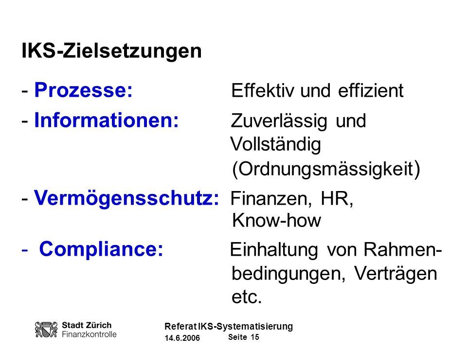 - Prozesse: Effektiv und effizient