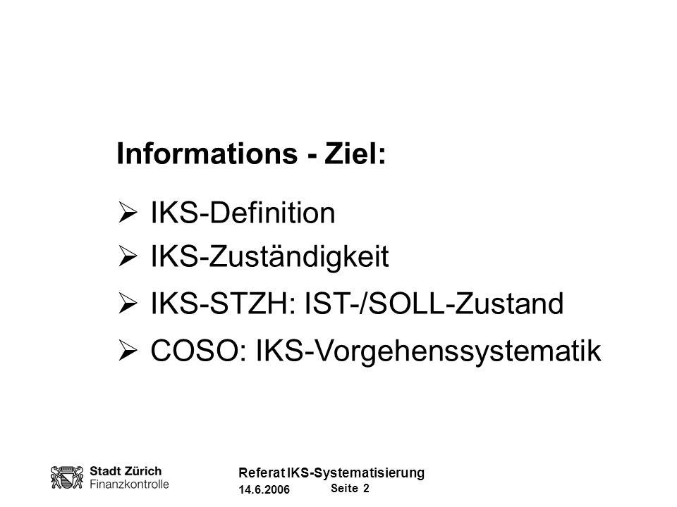 IKS-STZH: IST-/SOLL-Zustand COSO: IKS-Vorgehenssystematik