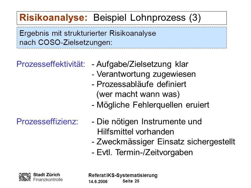 Risikoanalyse: Beispiel Lohnprozess (3)