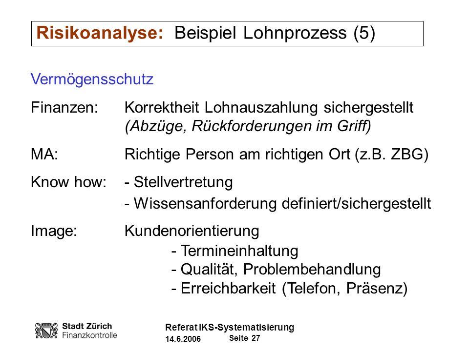 Risikoanalyse: Beispiel Lohnprozess (5)
