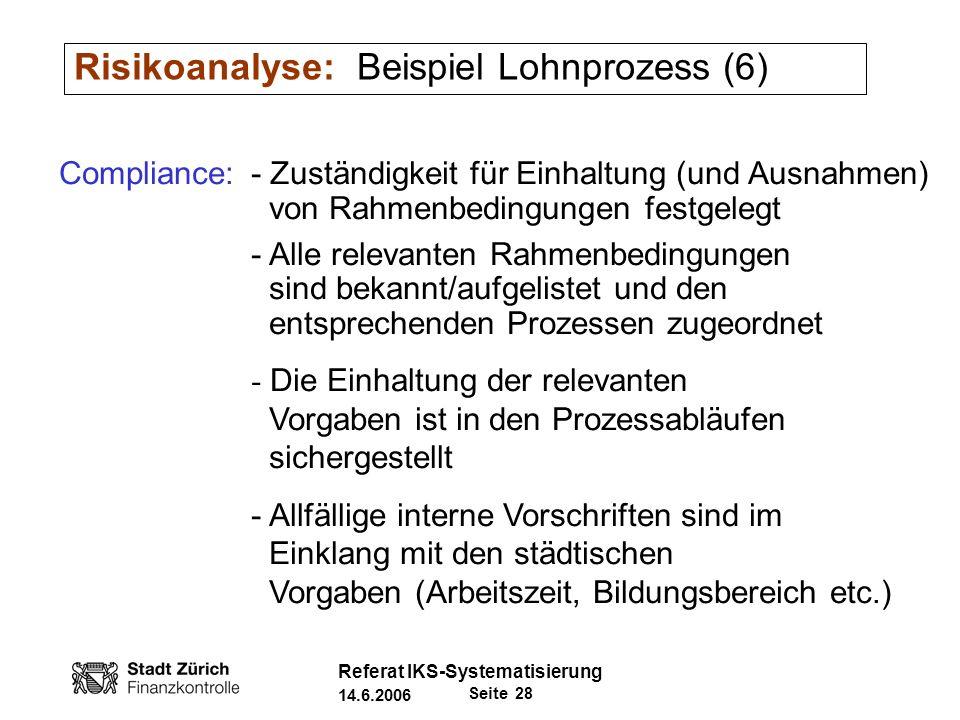 Risikoanalyse: Beispiel Lohnprozess (6)