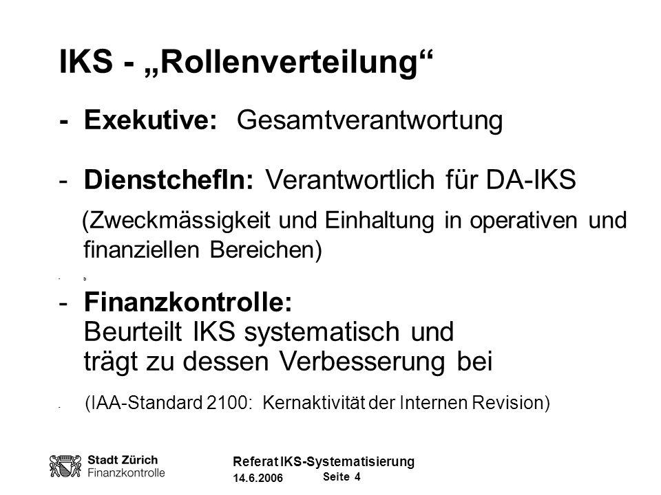 """IKS - """"Rollenverteilung"""