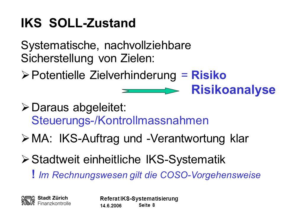 IKS SOLL-Zustand Systematische, nachvollziehbare