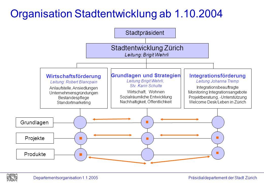 Organisation Stadtentwicklung ab 1.10.2004