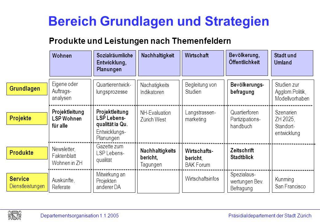Bereich Grundlagen und Strategien