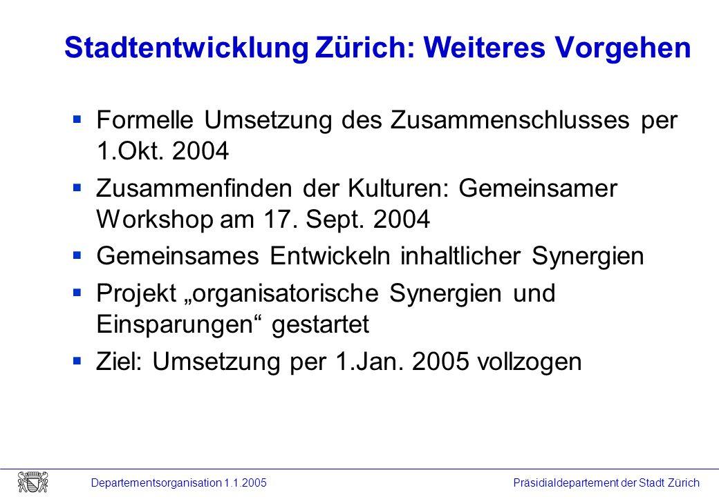 Stadtentwicklung Zürich: Weiteres Vorgehen