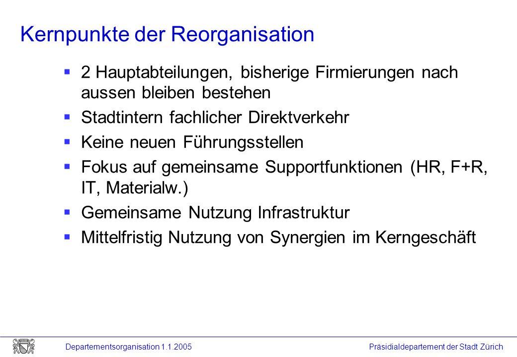Kernpunkte der Reorganisation