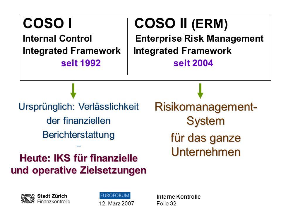 Heute: IKS für finanzielle und operative Zielsetzungen
