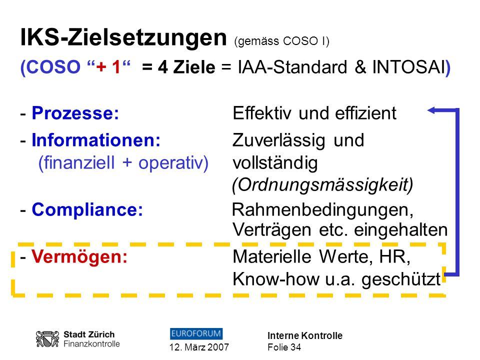 IKS-Zielsetzungen (gemäss COSO I)