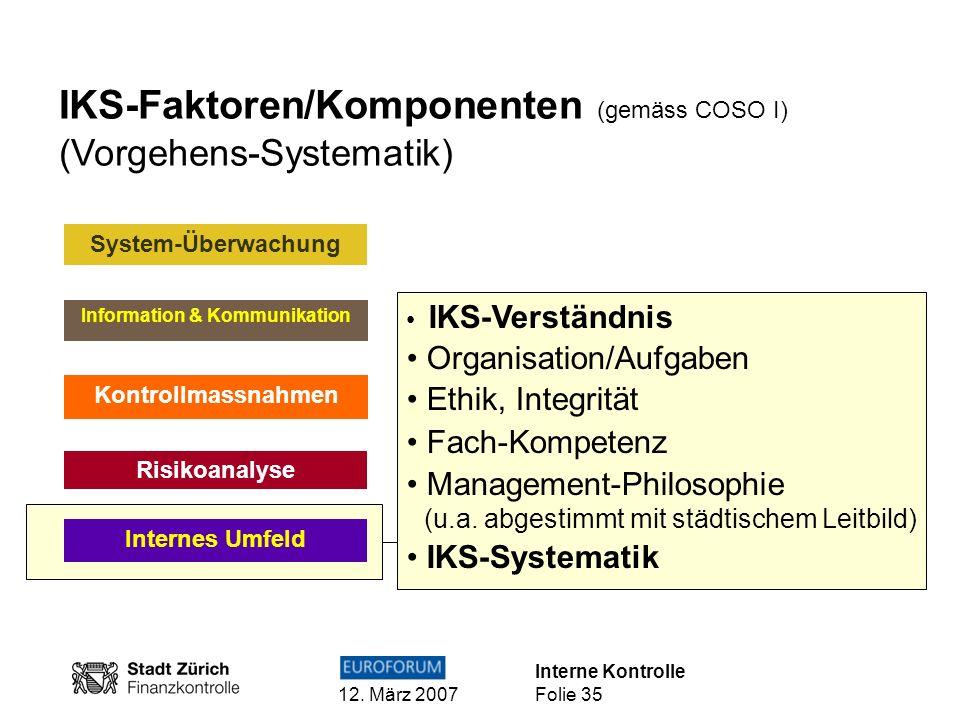 Information & Kommunikation
