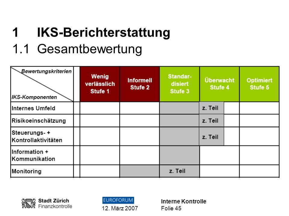 1 IKS-Berichterstattung 1.1 Gesamtbewertung