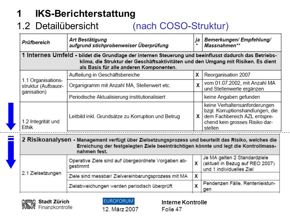 1 IKS-Berichterstattung 1.2 Detailübersicht (nach COSO-Struktur)