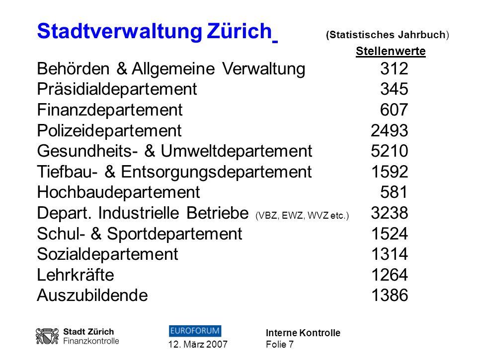 Stadtverwaltung Zürich (Statistisches Jahrbuch)