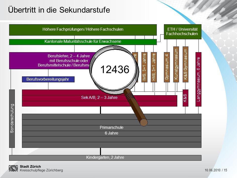 12436 Kindergarten, 2 Jahre 6 Jahre Primarschule
