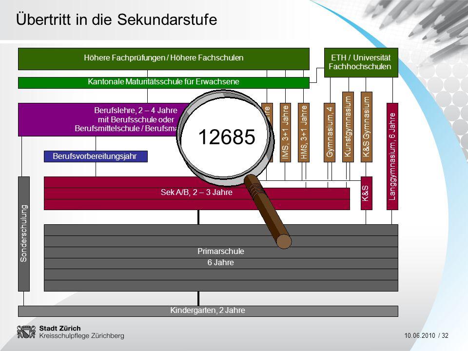 12685 Kindergarten, 2 Jahre 6 Jahre Primarschule