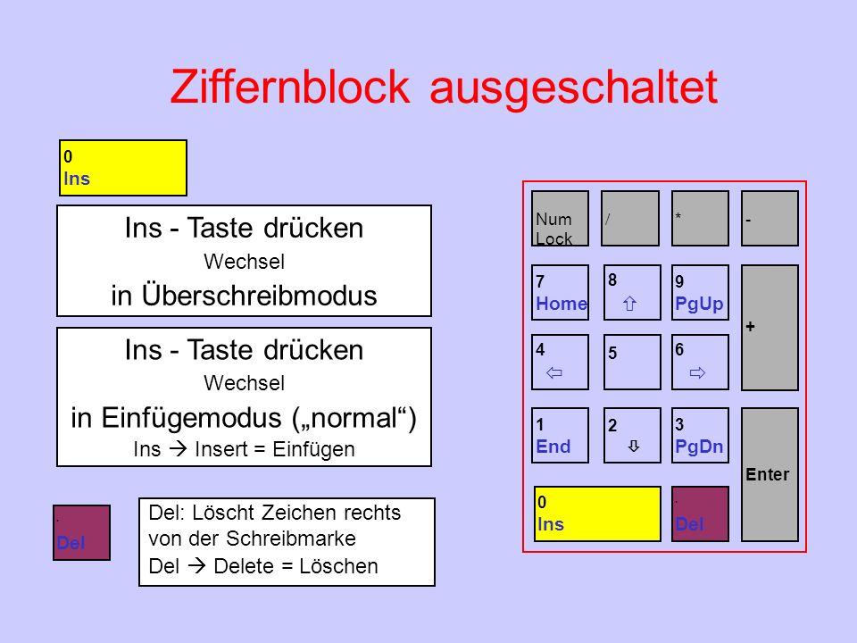 Ziffernblock ausgeschaltet