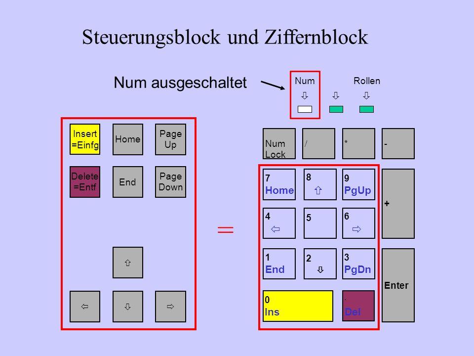 Steuerungsblock und Ziffernblock