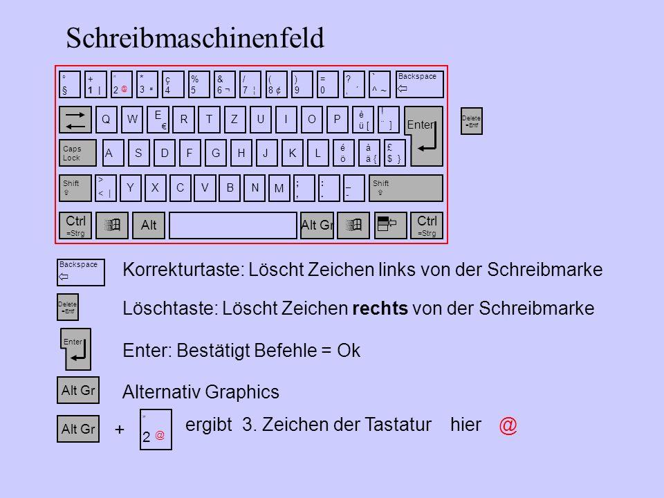 Schreibmaschinenfeld