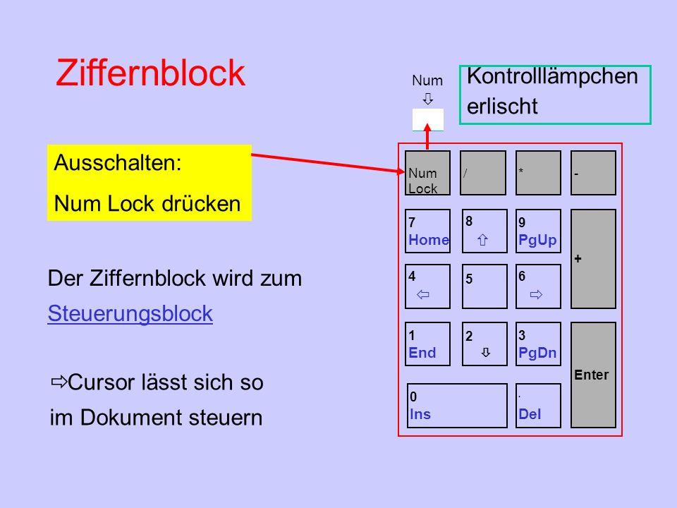 Ziffernblock Kontrolllämpchen erlischt Ausschalten: Num Lock drücken