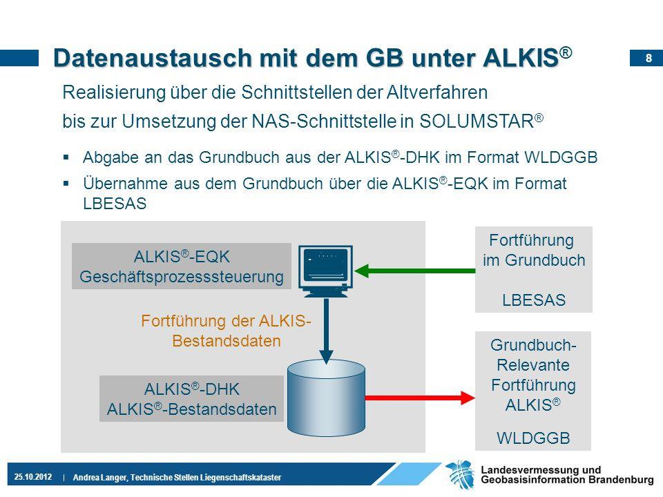 Datenaustausch mit dem GB unter ALKIS®