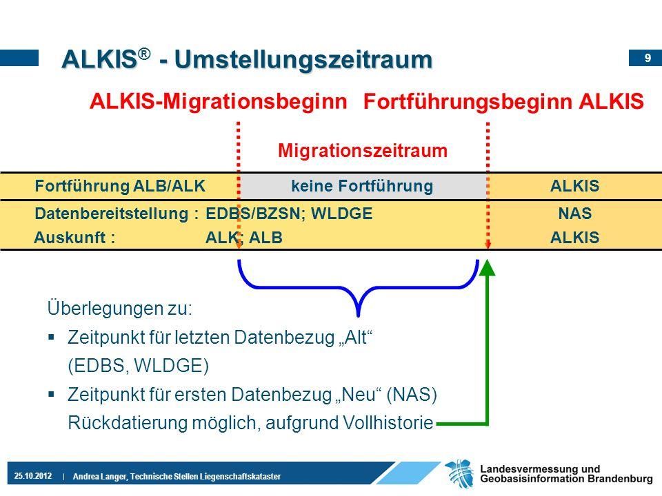 ALKIS® - Umstellungszeitraum