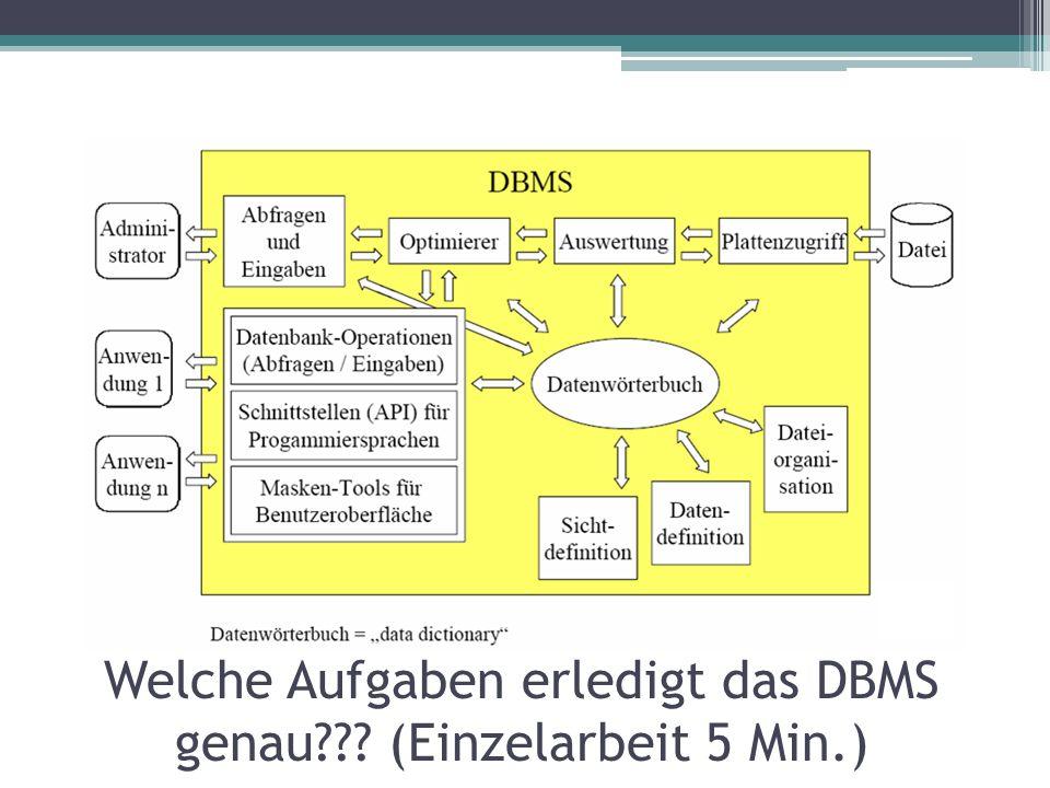 Welche Aufgaben erledigt das DBMS genau (Einzelarbeit 5 Min.)