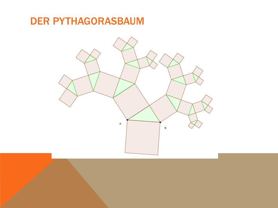 Der Pythagorasbaum