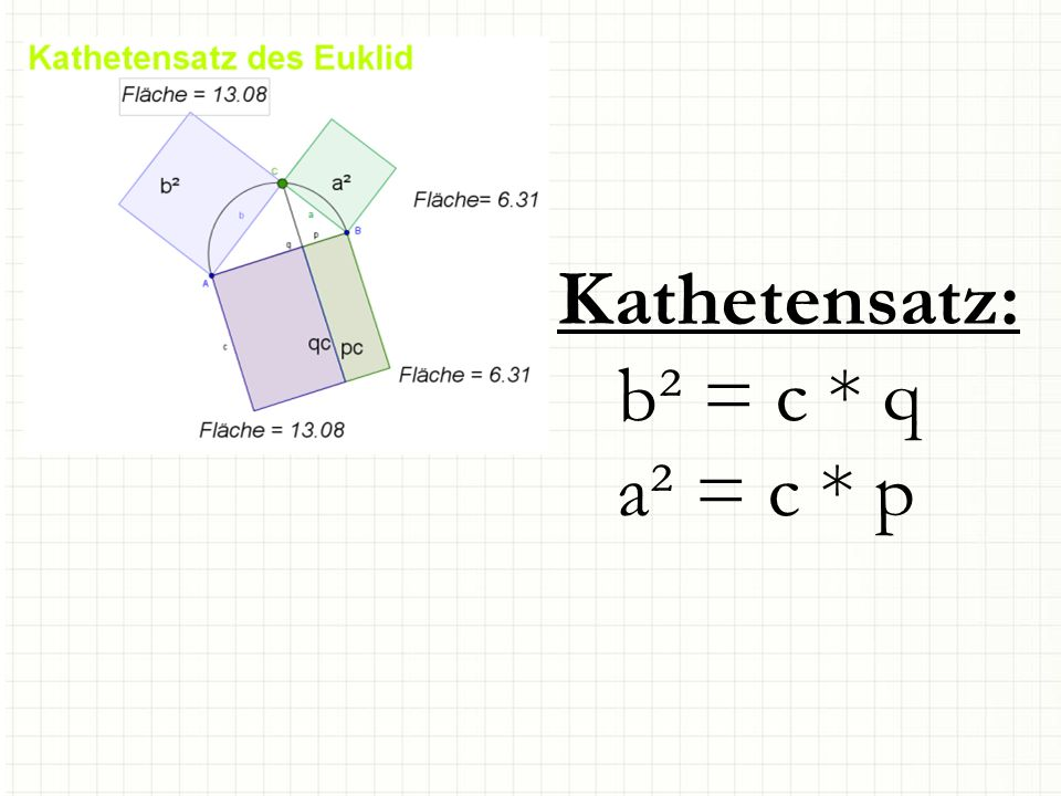 Kathetensatz: b² = c * q a² = c * p Hypotenuse