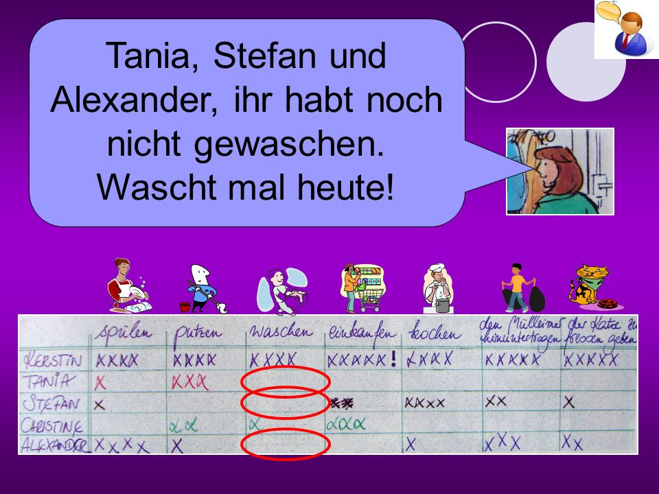 Tania, Stefan und Alexander, ihr habt noch nicht gewaschen