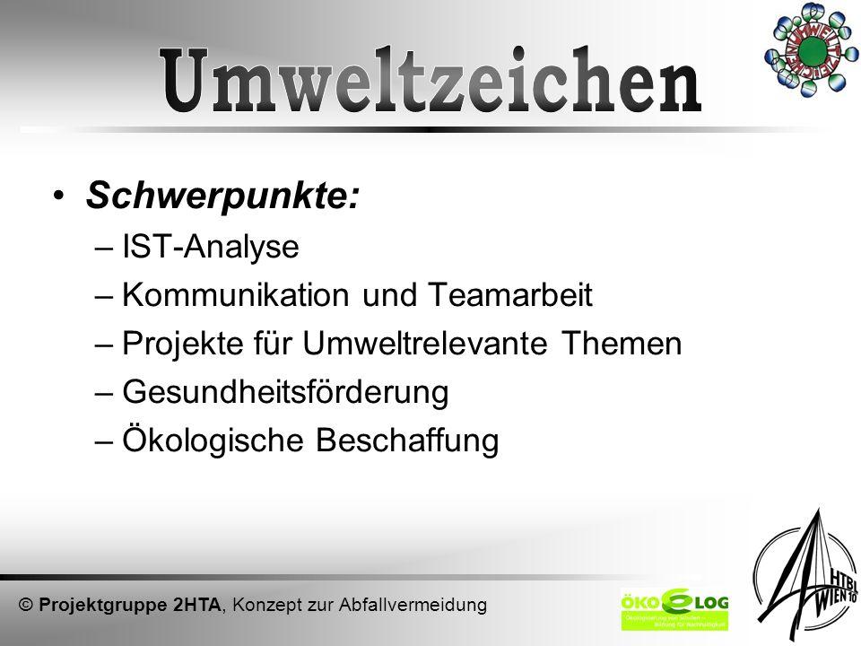 Umweltzeichen Schwerpunkte: IST-Analyse Kommunikation und Teamarbeit