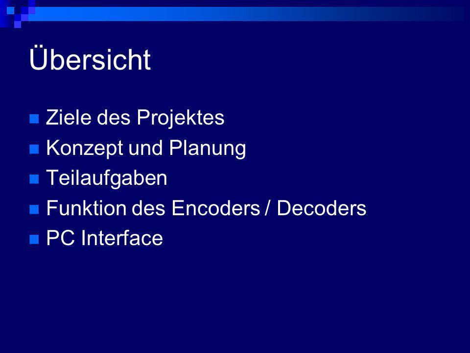 Übersicht Ziele des Projektes Konzept und Planung Teilaufgaben
