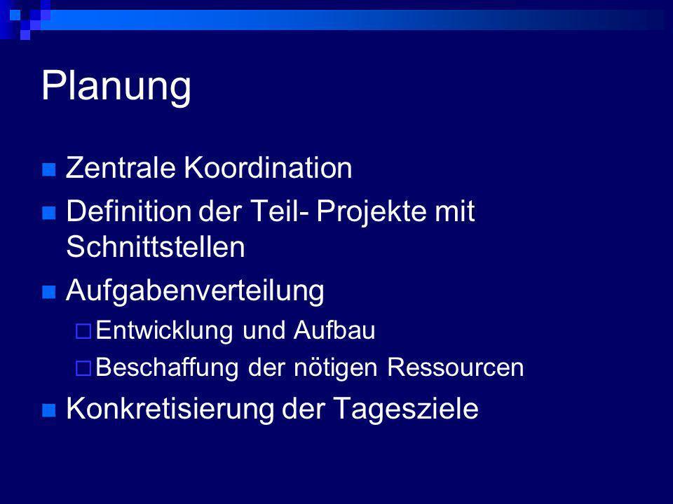 Planung Zentrale Koordination