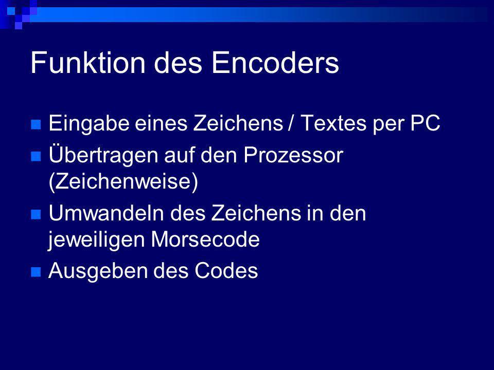 Funktion des Encoders Eingabe eines Zeichens / Textes per PC