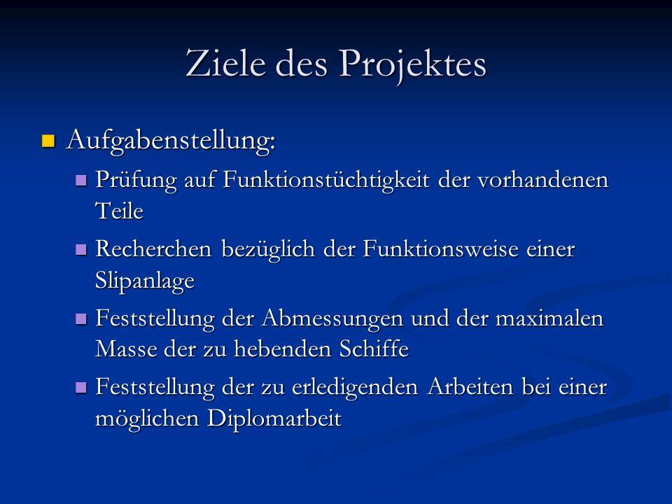 Ziele des Projektes Aufgabenstellung:
