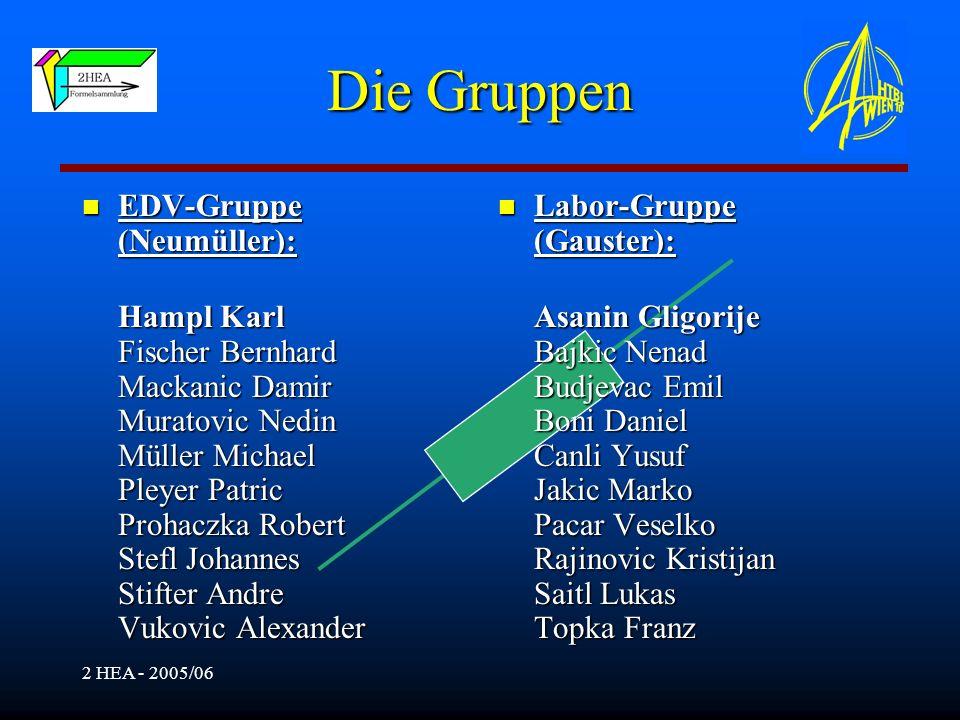 Die Gruppen EDV-Gruppe (Neumüller):