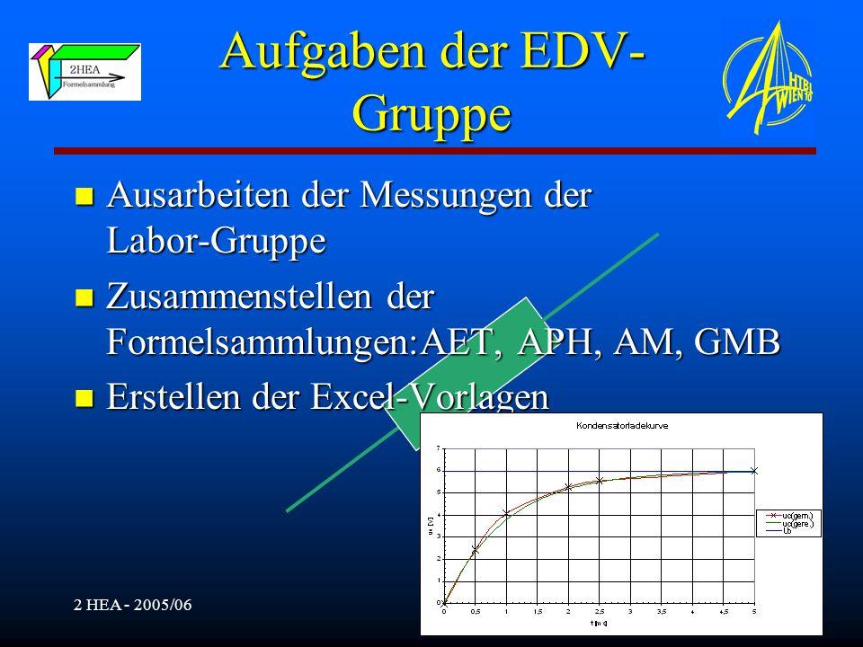 Aufgaben der EDV-Gruppe
