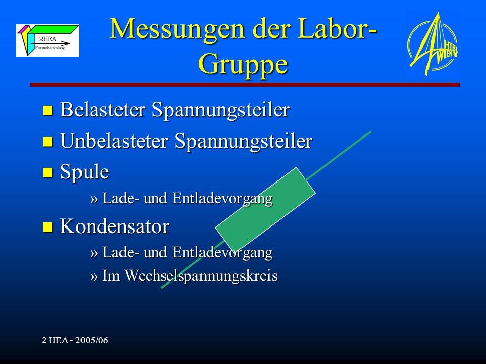 Messungen der Labor-Gruppe