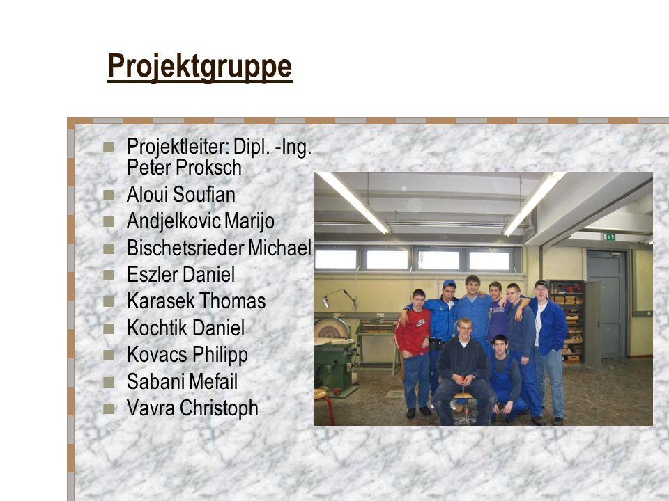 Projektgruppe Projektleiter: Dipl. -Ing. Peter Proksch Aloui Soufian