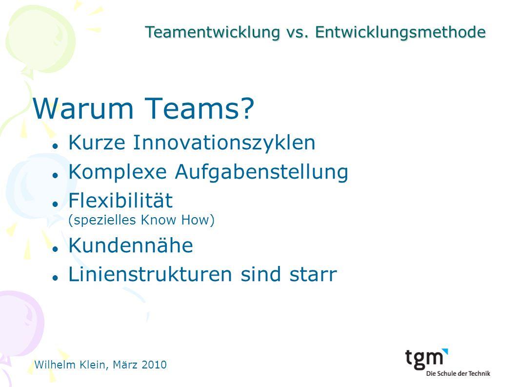 Warum Teams Kurze Innovationszyklen Komplexe Aufgabenstellung