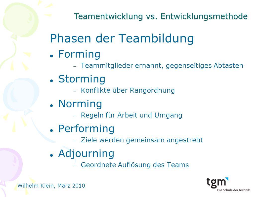 Phasen der Teambildung