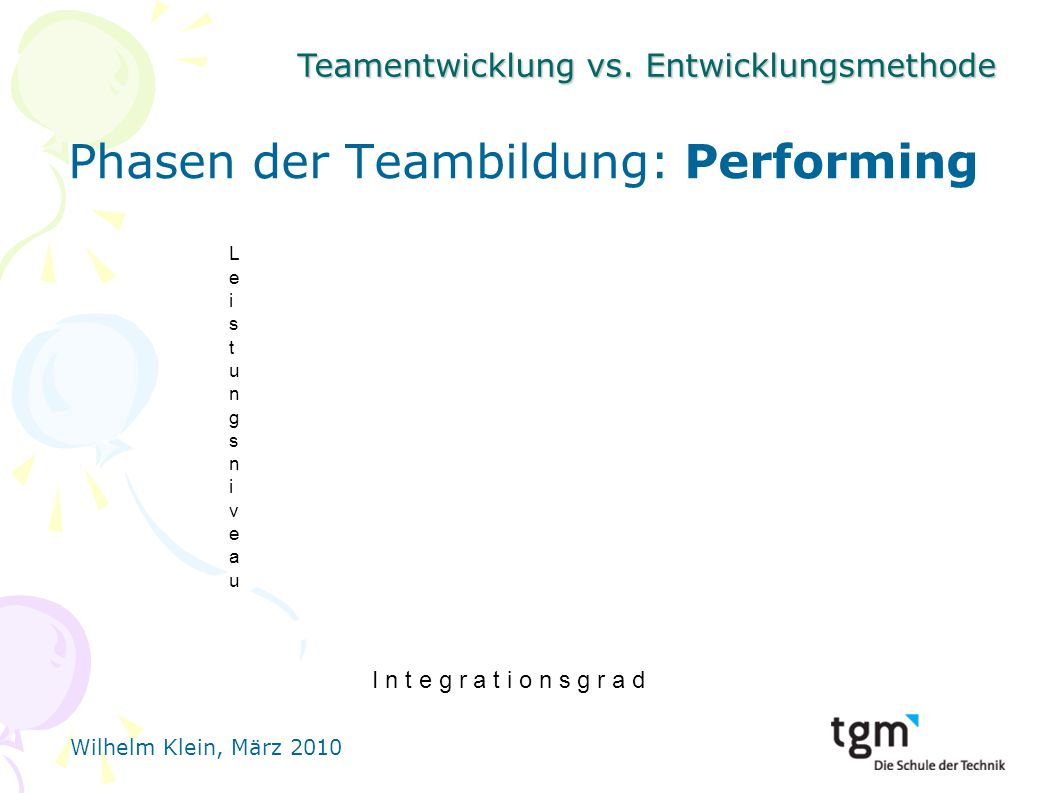 Phasen der Teambildung: Performing