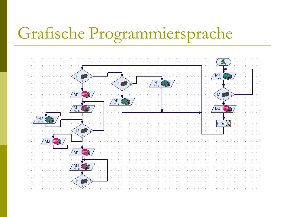Grafische Programmiersprache