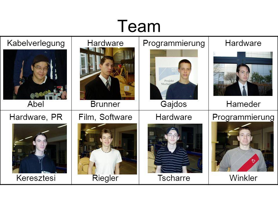 Team Kabelverlegung Abel Hardware Brunner Programmierung Gajdos