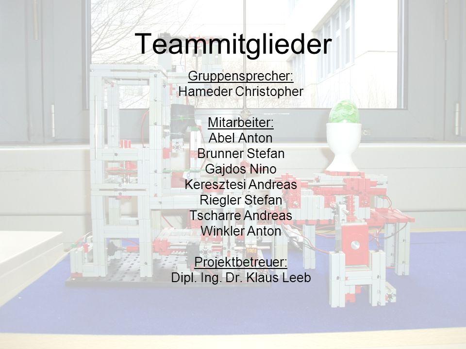 Teammitglieder Gruppensprecher: Hameder Christopher Mitarbeiter:
