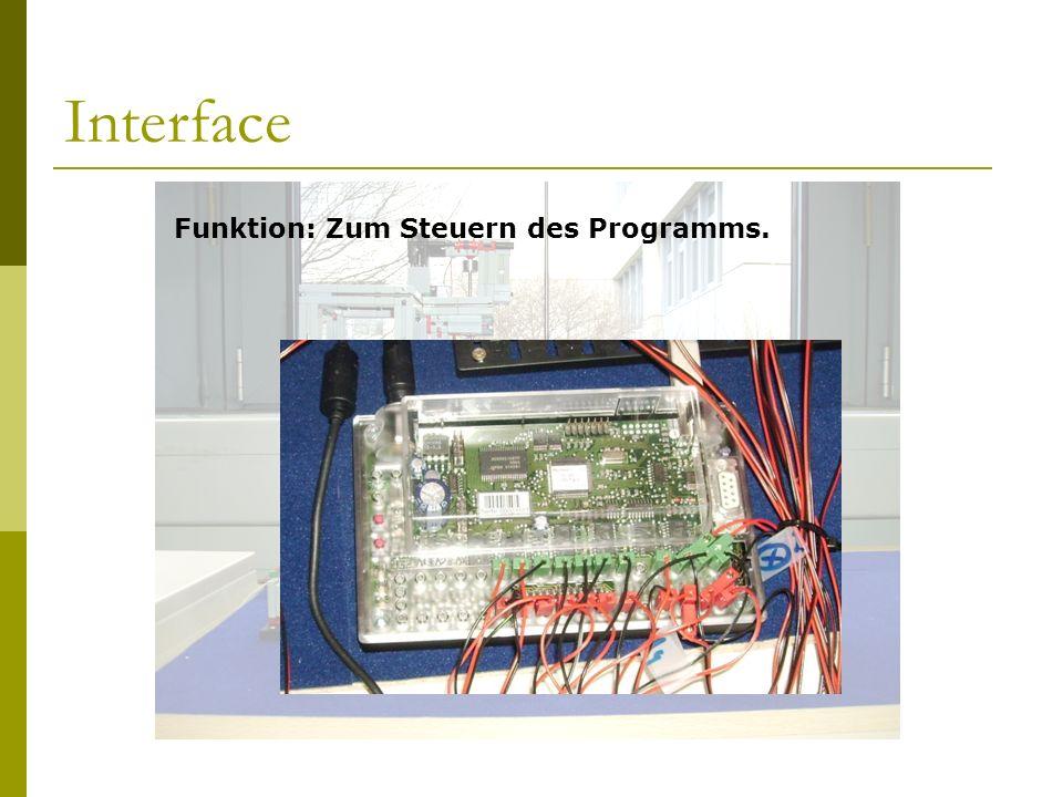 Interface Funktion: Zum Steuern des Programms.